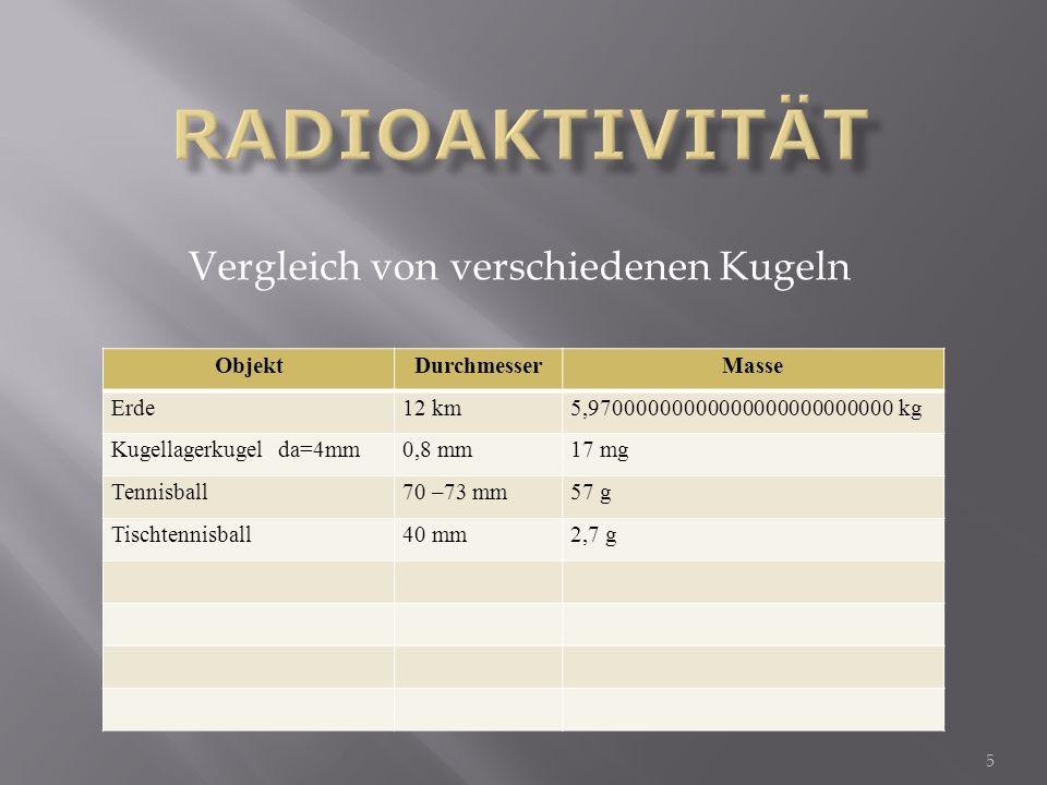 26 Küchentuch Küchentuche Haushalts-Alufolie 5mm, trocken: 5mm feucht 12fach, 0,12mm +4219, 56% +461, 6% +4432, 59%