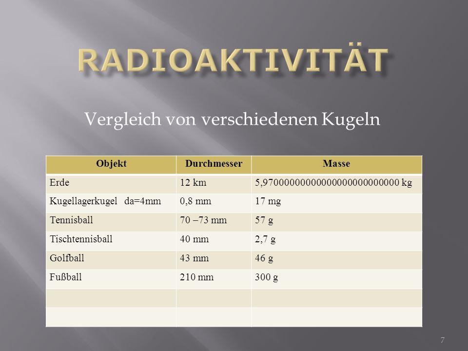1.0.Natürliche Radioaktivität 1.1. Steine 2.