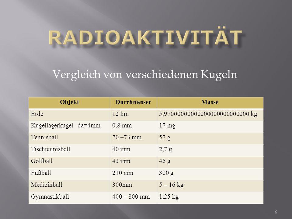 Vergleich von verschiedenen Kugeln ObjektDurchmesserMasse Erde12 km5,97000000000000000000000000 kg Kugellagerkugel da=4mm0,8 mm17 mg Tennisball70 –73