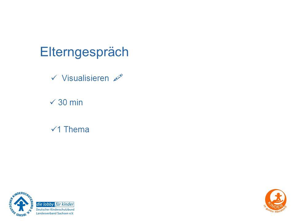 Elterngespräch Visualisieren   30 min 1 Thema
