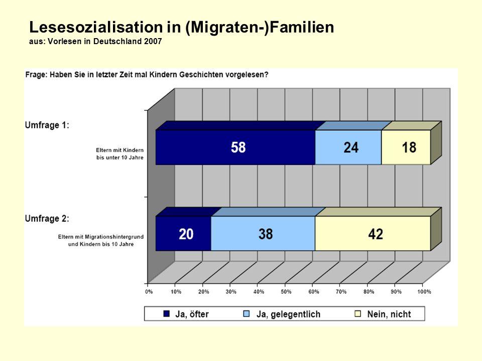 Lesesozialisation in (Migraten-)Familien aus: Vorlesen in Deutschland 2007