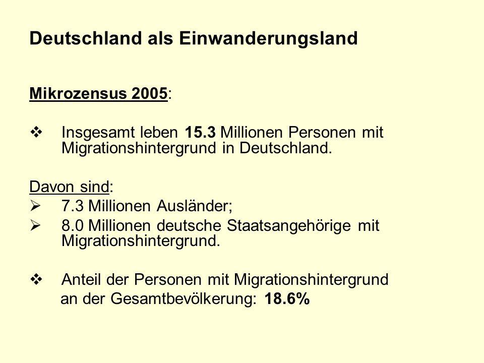 Deutschland als Einwanderungsland Mikrozensus 2005:  Insgesamt leben 15.3 Millionen Personen mit Migrationshintergrund in Deutschland.