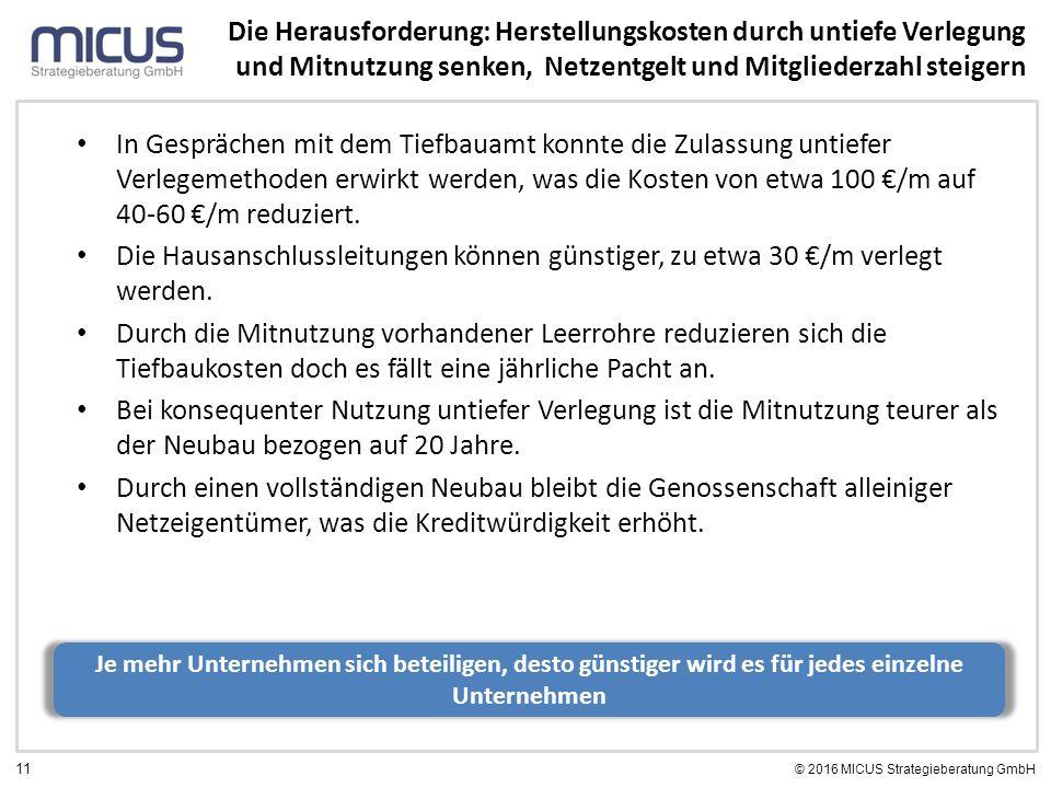 11 © 2016 MICUS Strategieberatung GmbH Die Herausforderung: Herstellungskosten durch untiefe Verlegung und Mitnutzung senken, Netzentgelt und Mitglied