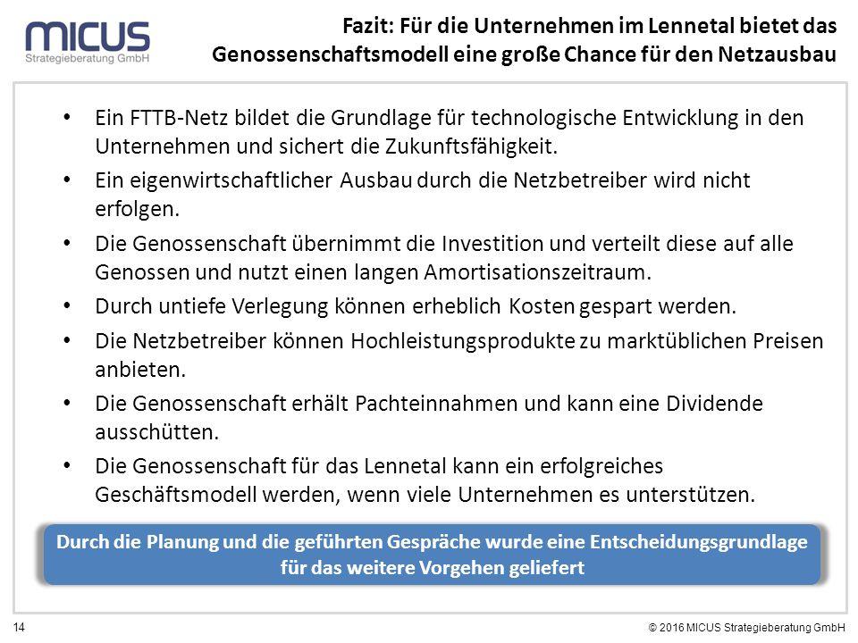 14 © 2016 MICUS Strategieberatung GmbH Fazit: Für die Unternehmen im Lennetal bietet das Genossenschaftsmodell eine große Chance für den Netzausbau Ein FTTB-Netz bildet die Grundlage für technologische Entwicklung in den Unternehmen und sichert die Zukunftsfähigkeit.