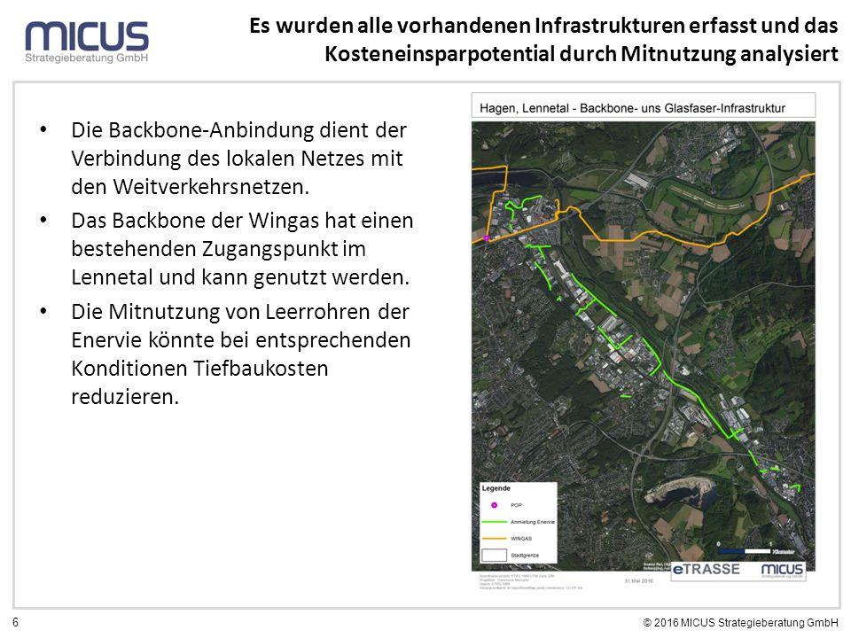 6 © 2016 MICUS Strategieberatung GmbH Die Backbone-Anbindung dient der Verbindung des lokalen Netzes mit den Weitverkehrsnetzen. Das Backbone der Wing
