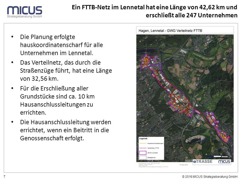 7 © 2016 MICUS Strategieberatung GmbH Die Planung erfolgte hauskoordinatenscharf für alle Unternehmen im Lennetal. Das Verteilnetz, das durch die Stra