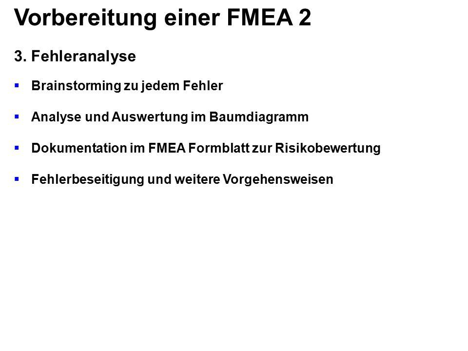 Vorbereitung einer FMEA 2 3. Fehleranalyse  Brainstorming zu jedem Fehler  Analyse und Auswertung im Baumdiagramm  Dokumentation im FMEA Formblatt