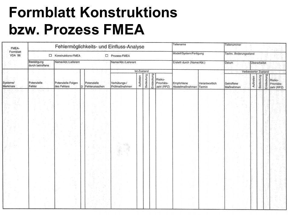 Formblatt Konstruktions bzw. Prozess FMEA