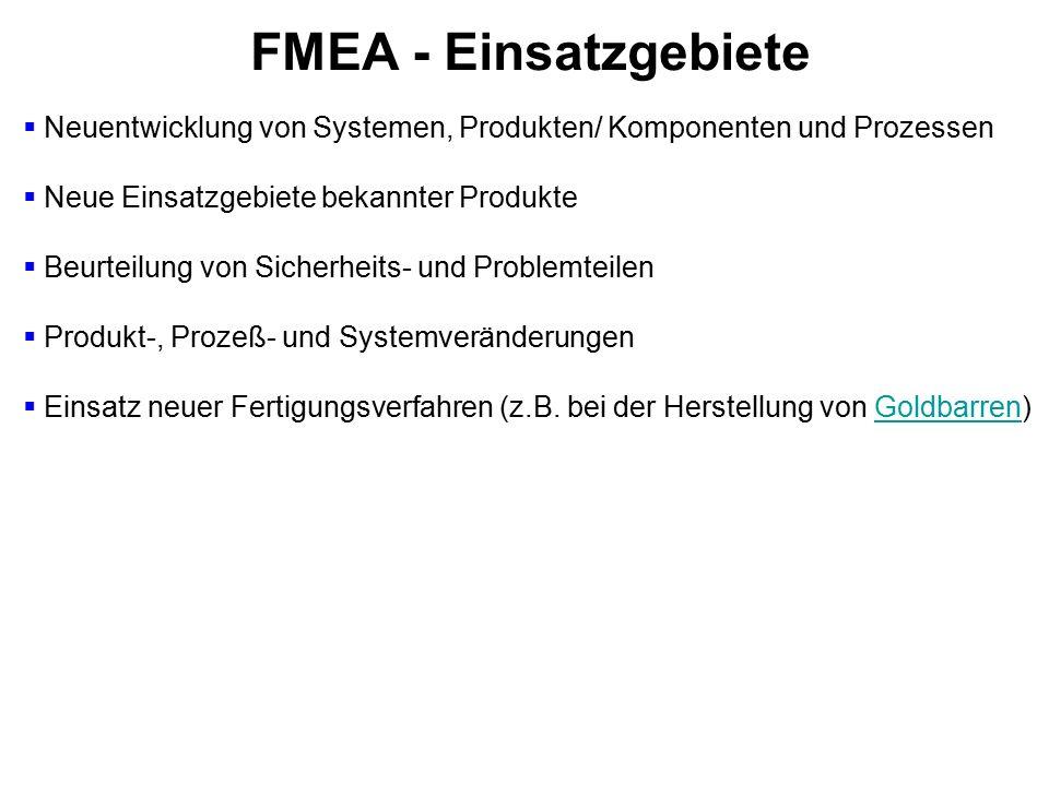 FMEA - Einsatzgebiete  Neuentwicklung von Systemen, Produkten/ Komponenten und Prozessen  Neue Einsatzgebiete bekannter Produkte  Beurteilung von S