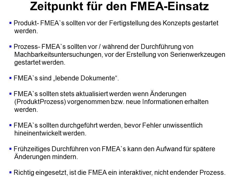 Zeitpunkt für den FMEA-Einsatz  Produkt- FMEA`s sollten vor der Fertigstellung des Konzepts gestartet werden.  Prozess- FMEA`s sollten vor / während