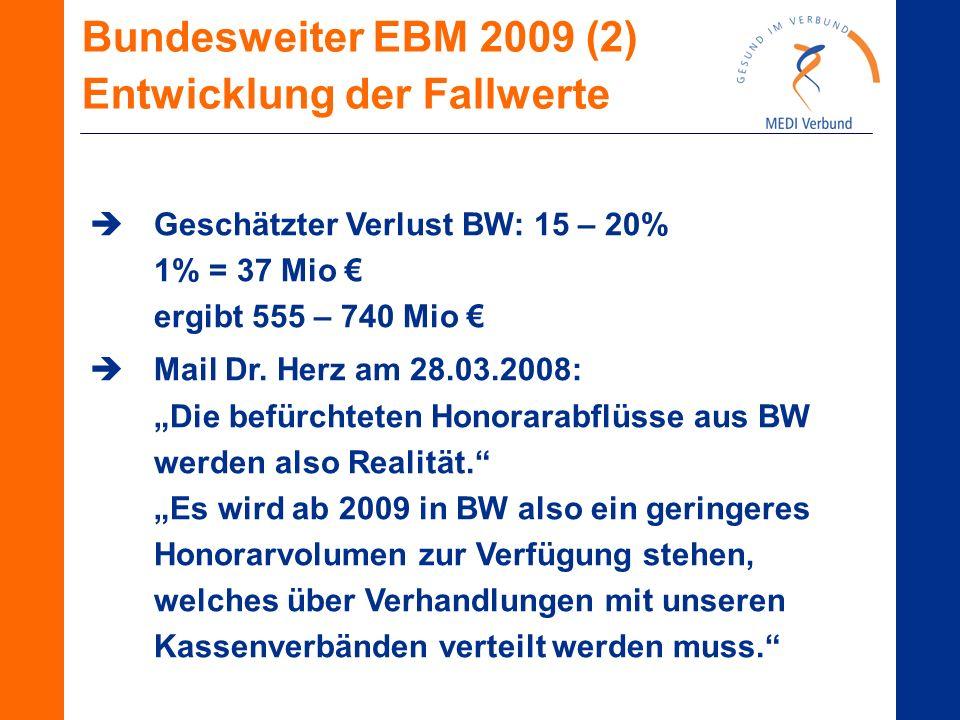 """ Geschätzter Verlust BW: 15 – 20% 1% = 37 Mio € ergibt 555 – 740 Mio €  Mail Dr. Herz am 28.03.2008: """"Die befürchteten Honorarabflüsse aus BW werden"""