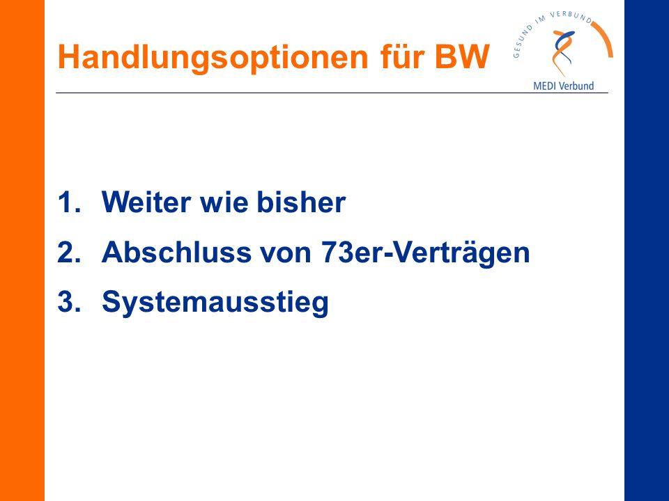 Handlungsoptionen für BW 1.Weiter wie bisher 2.Abschluss von 73er-Verträgen 3.Systemausstieg
