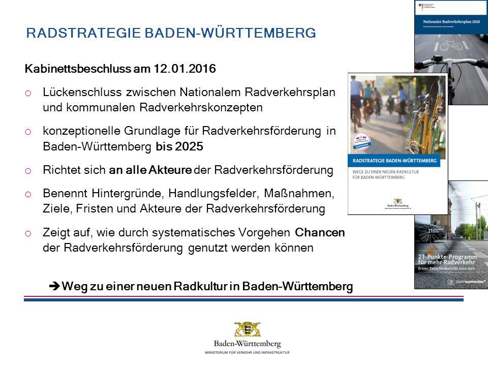 RADNETZ BADEN-WÜRTTEMBERG