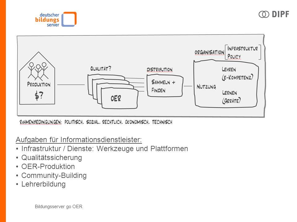 Aufgaben für Informationsdienstleister: Infrastruktur / Dienste: Werkzeuge und Plattformen Qualitätssicherung OER-Produktion Community-Building Lehrerbildung