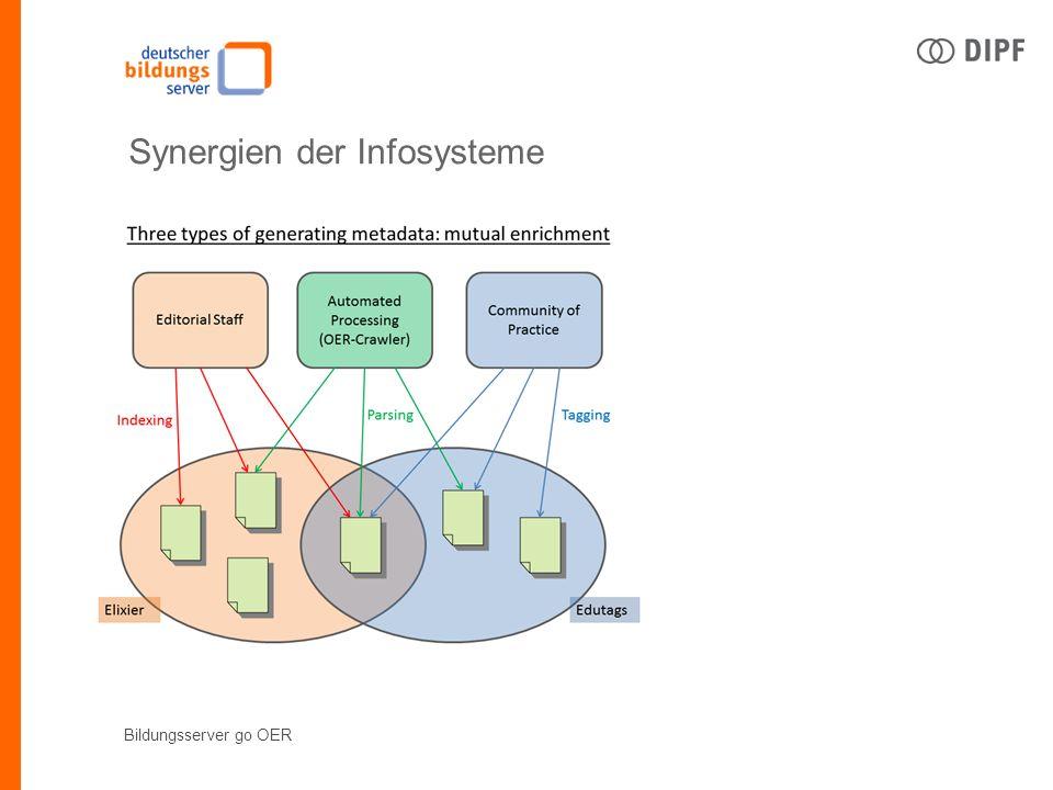 Bildungsserver go OER Synergien der Infosysteme