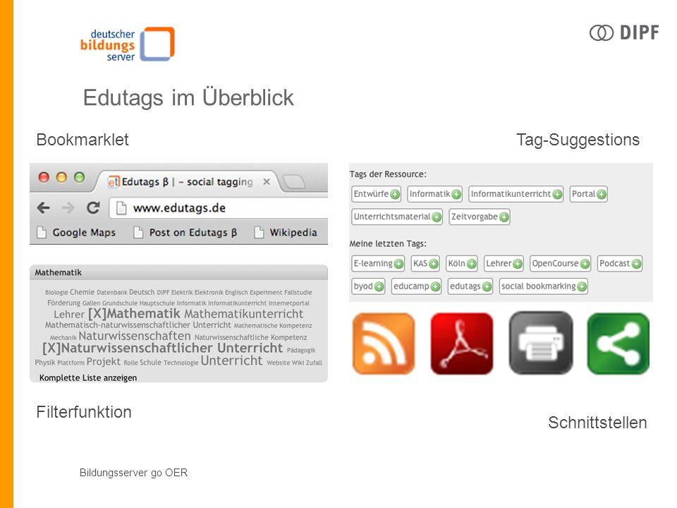 Edutags im Überblick Bookmarklet Filterfunktion Tag-Suggestions Schnittstellen