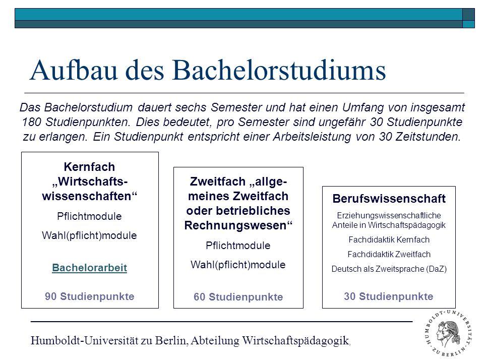Aufbau des Bachelorstudiums Das Bachelorstudium dauert sechs Semester und hat einen Umfang von insgesamt 180 Studienpunkten.