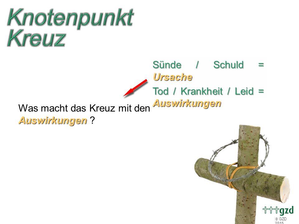  GZD 2015 Sünde / Schuld = Ursache Tod / Krankheit / Leid = Auswirkungen Auswirkungen Was macht das Kreuz mit den Auswirkungen ?