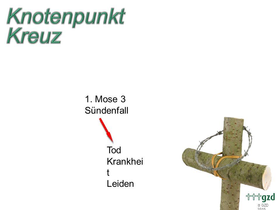  GZD 2015 1. Mose 3 Sündenfall Tod Krankhei t Leiden