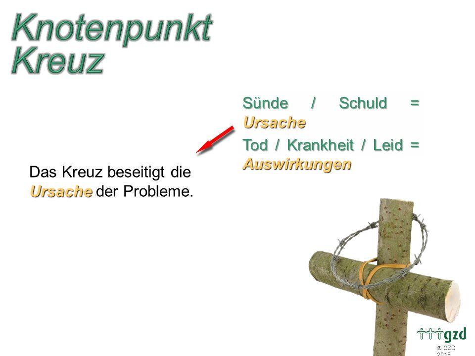  GZD 2015 Sünde / Schuld = Ursache Tod / Krankheit / Leid = Auswirkungen Ursache Das Kreuz beseitigt die Ursache der Probleme.