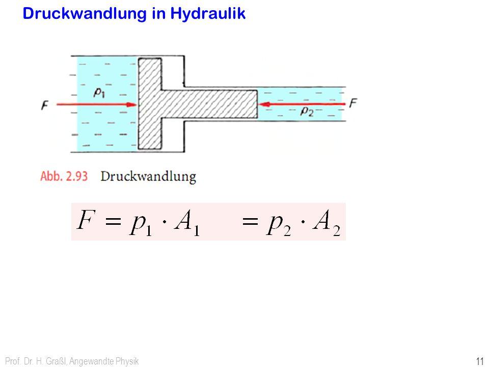 Prof. Dr. H. Graßl, Angewandte Physik 10 Energie aus der Wasserleitung? In der Wasserleitung stehe das Wasser unter einem Druck von 5 bar. Mit diesem
