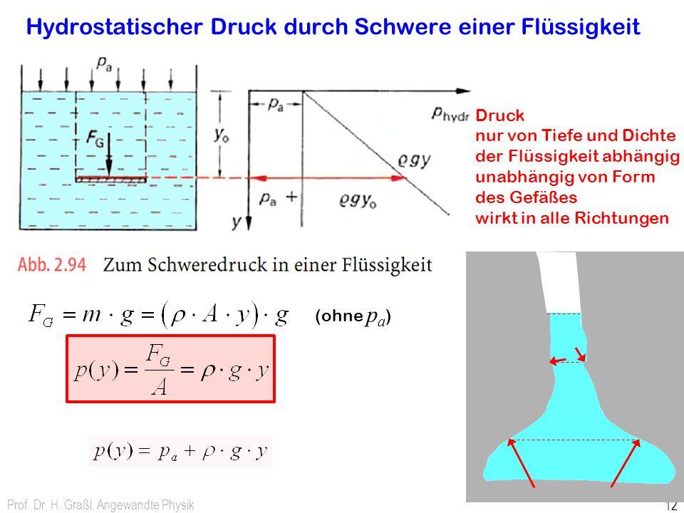 Prof. Dr. H. Graßl, Angewandte Physik 11 Druckwandlung in Hydraulik