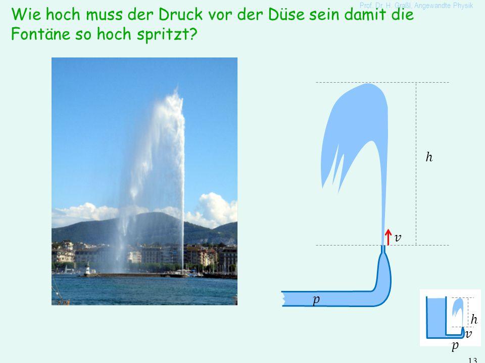 Prof. Dr. H. Graßl, Angewandte Physik 12 Hydrostatischer Druck durch Schwere einer Flüssigkeit (ohne p a ) Druck nur von Tiefe und Dichte der Flüssigk