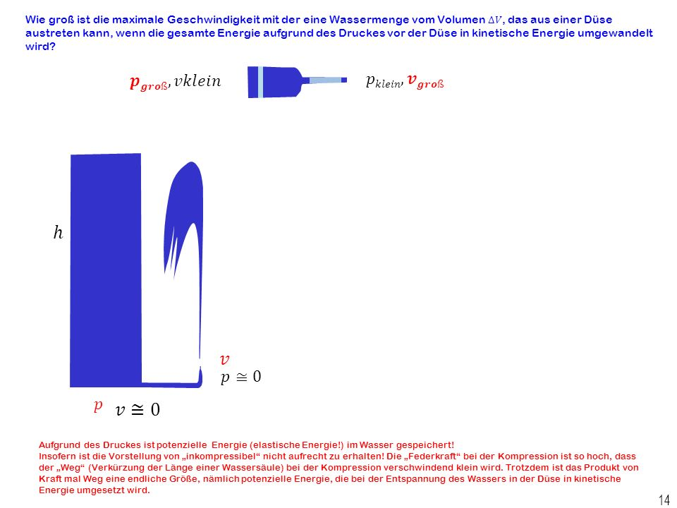 Wie hoch muss der Druck vor der Düse sein damit die Fontäne so hoch spritzt? Prof. Dr. H. Graßl, Angewandte Physik 13