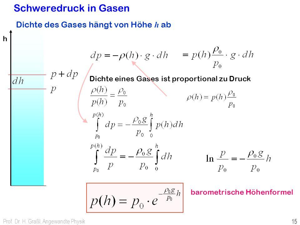 """14 Aufgrund des Druckes ist potenzielle Energie (elastische Energie!) im Wasser gespeichert! Insofern ist die Vorstellung von """"inkompressibel"""" nicht a"""
