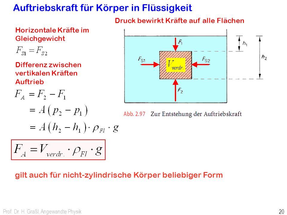 Wo ist der Druck im Ballon höher? Prof. Dr. H. Graßl, Angewandte Physik 19 Felix Baumgartners Fallschirmabsprung aus der Stratosphäre (14. Oktober 201