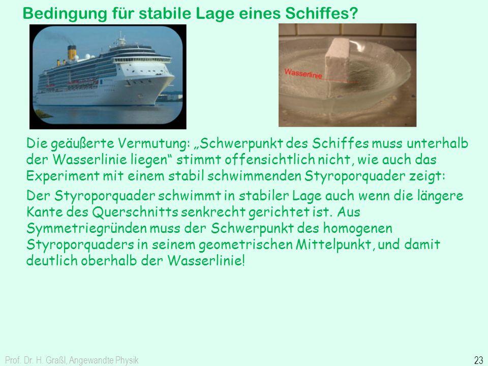 Bedingung für stabile Lage eines Schiffes? Prof. Dr. H. Graßl, Angewandte Physik 22