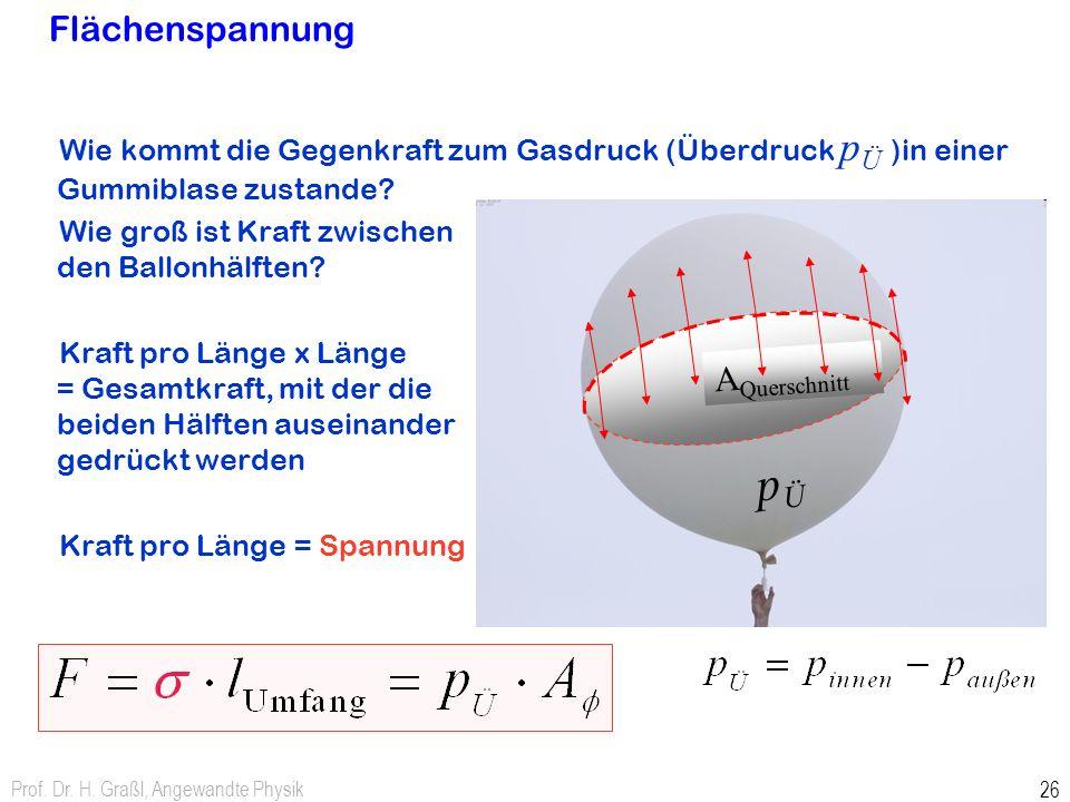 Prof. Dr. H. Graßl, Angewandte Physik 25 Wasser schwimmt Wasser mit 3,5% Kochsalz r =1.025 g/ml (eingefärbt) Süßwasser r= 1.0 g/ml