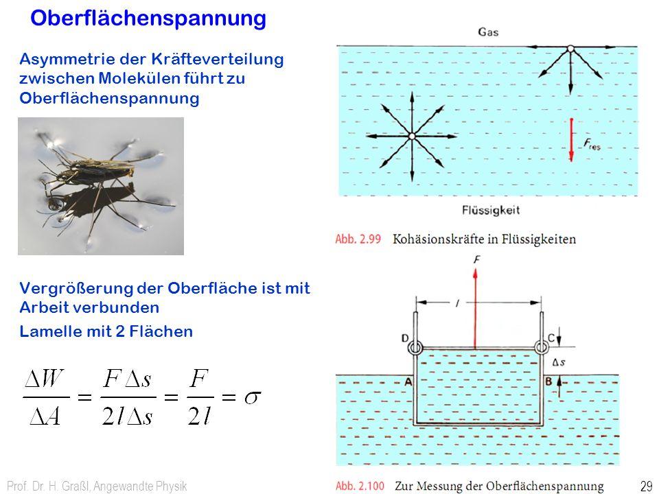 2) Wie groß kann ein kalbkugelförmiges Gewächshaus aus Folie auf dem Mars aus gegebenem Folienmaterial werden? Prof. Dr. H. Graßl, Angewandte Physik 2
