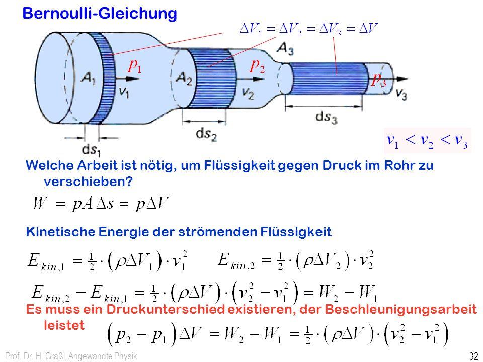 Prof. Dr. H. Graßl, Angewandte Physik 31 Volumenstrom in stationärer Strömung inkompressible Flüssigkeit: r = const.