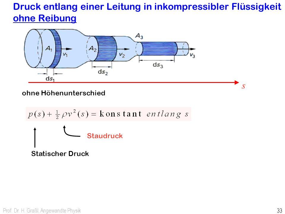 Prof. Dr. H. Graßl, Angewandte Physik 32 Welche Arbeit ist nötig, um Flüssigkeit gegen Druck im Rohr zu verschieben? Kinetische Energie der strömenden