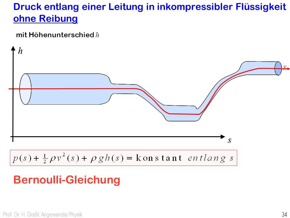 Prof. Dr. H. Graßl, Angewandte Physik 33 Druck entlang einer Leitung in inkompressibler Flüssigkeit ohne Reibung s ohne Höhenunterschied Statischer Dr