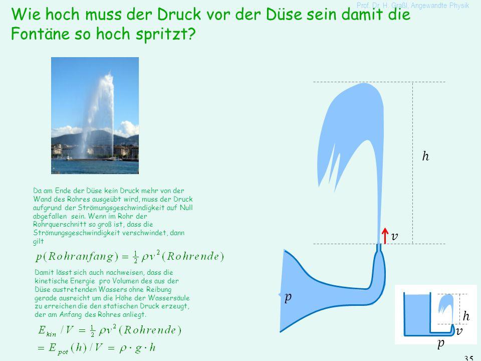 Prof. Dr. H. Graßl, Angewandte Physik 34 Druck entlang einer Leitung in inkompressibler Flüssigkeit ohne Reibung s h Bernoulli-Gleichung mit Höhenunte