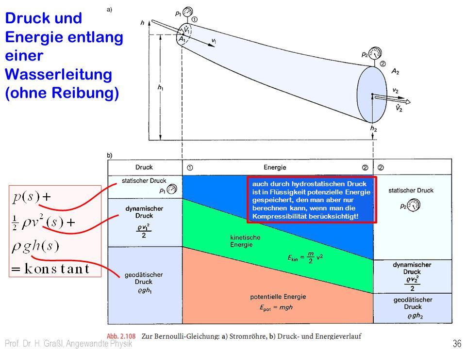 Wie hoch muss der Druck vor der Düse sein damit die Fontäne so hoch spritzt? Prof. Dr. H. Graßl, Angewandte Physik 35 Da am Ende der Düse kein Druck m