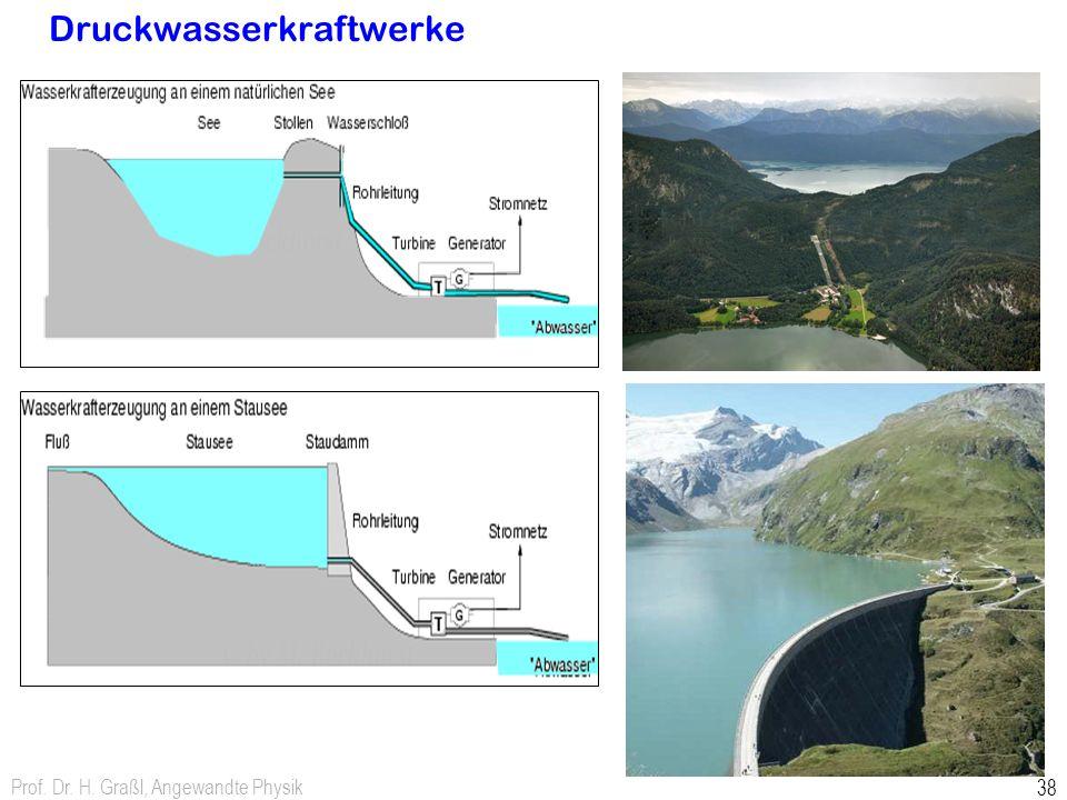Geschwindigkeitsmessung für Flugzeuge mit Staurohr Prof. Dr. H. Graßl, Angewandte Physik 37 Unterdruck durch Strömung!