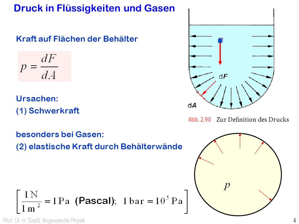 Prof. Dr. H. Graßl, Angewandte Physik 3 Hydrostatik Phänomene im Zusammenhang mit Druck in Gasen und Flüssigkeiten, die in Ruhe sind