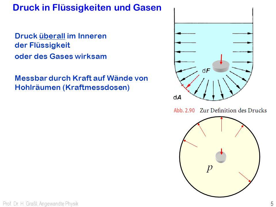 Prof. Dr. H. Graßl, Angewandte Physik 4 Druck in Flüssigkeiten und Gasen Kraft auf Flächen der Behälter Ursachen: (1) Schwerkraft besonders bei Gasen:
