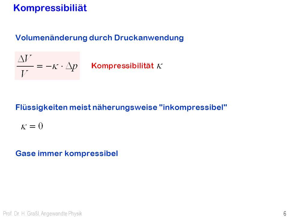 Prof. Dr. H. Graßl, Angewandte Physik 5 Druck in Flüssigkeiten und Gasen Druck überall im Inneren der Flüssigkeit oder des Gases wirksam Messbar durch