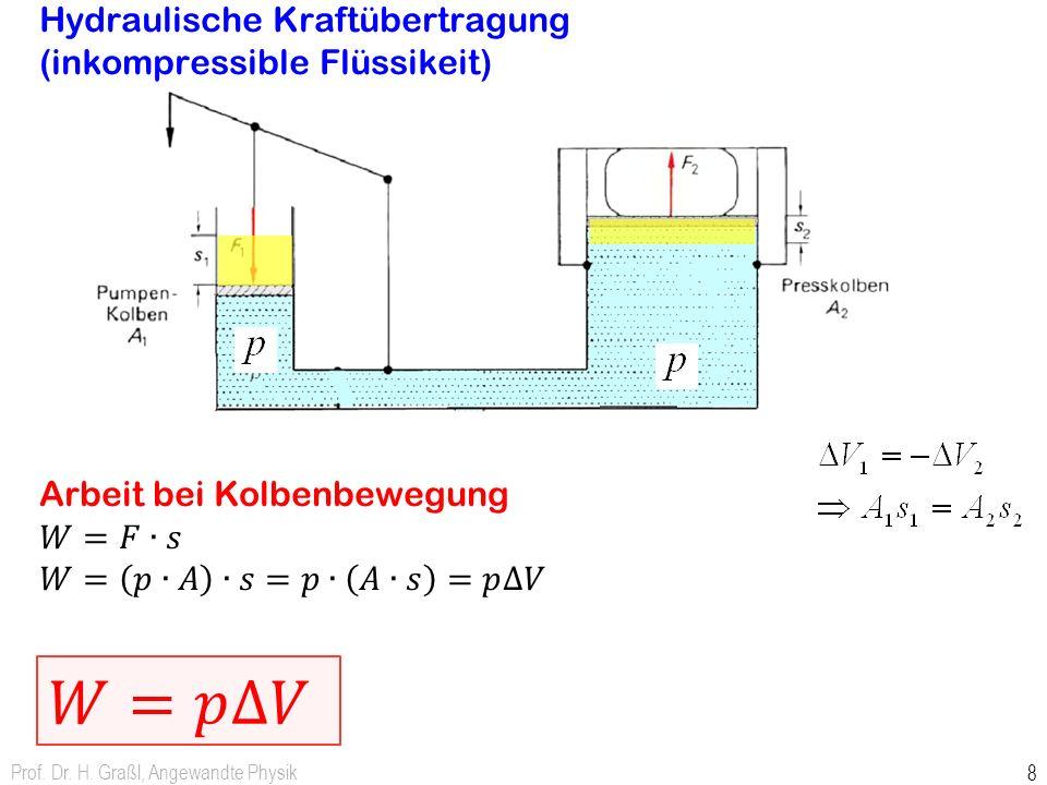 Prof. Dr. H. Graßl, Angewandte Physik 8 Hydraulische Kraftübertragung (inkompressible Flüssikeit)