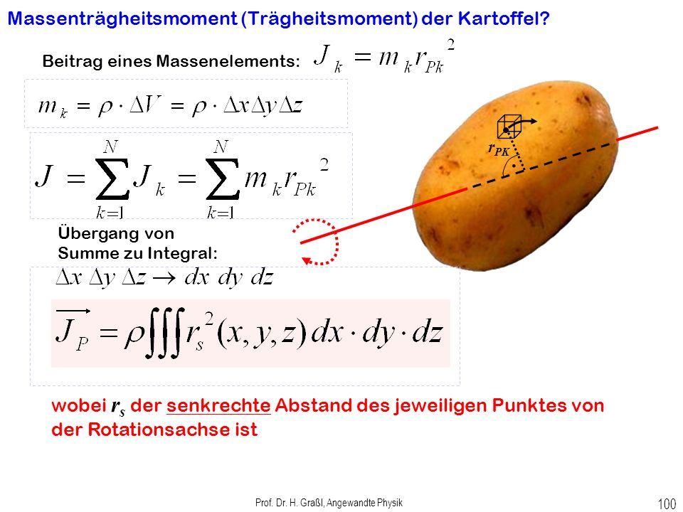 Prof. Dr. H. Graßl, Angewandte Physik 99 Drehimpuls und Massenträgheitsmoment r PK.. r Bahndrehimpuls eines Teilchens auf Kreisbahn Eigendrehimpuls ei