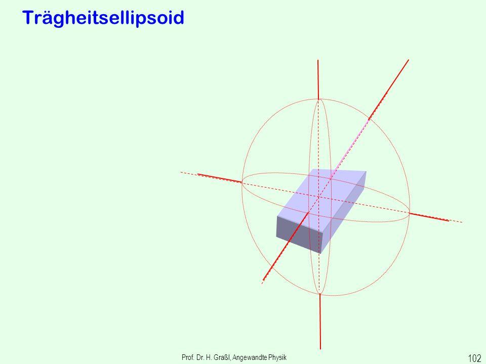 Prof. Dr. H. Graßl, Angewandte Physik 101 Trägheitsellipsoid Wie groß ist Trägheitsmoment in verschiedensten Orientierungen der Drehachse durch den Sc