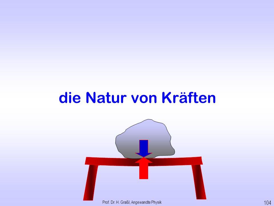 Prof. Dr. H. Graßl, Angewandte Physik 103 Die kinetische Energie eines starren Körpers oTranslation des Schwerpunkts oRotationsenergie der Gesamtheit