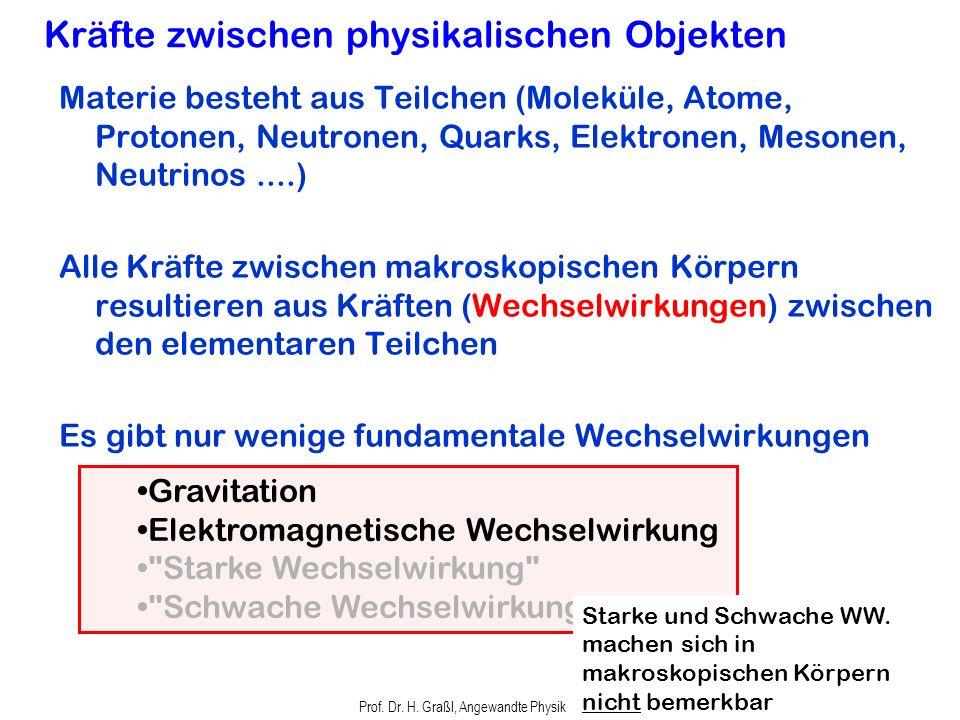 Prof. Dr. H. Graßl, Angewandte Physik 104 die Natur von Kräften