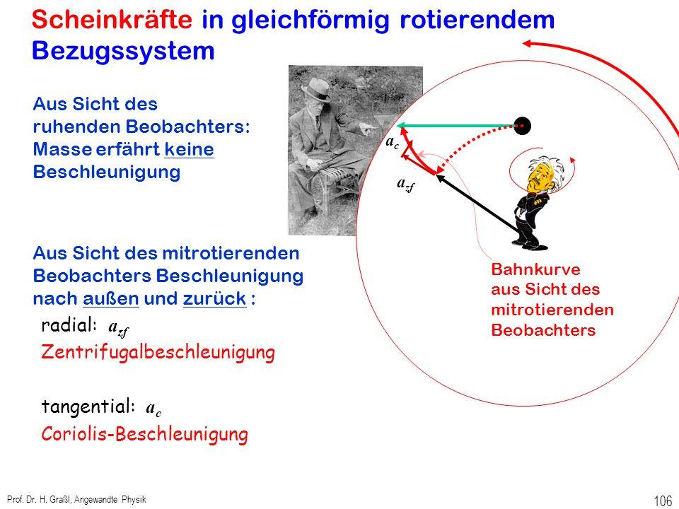 Prof. Dr. H. Graßl, Angewandte Physik 105 Kräfte zwischen physikalischen Objekten Materie besteht aus Teilchen (Moleküle, Atome, Protonen, Neutronen,
