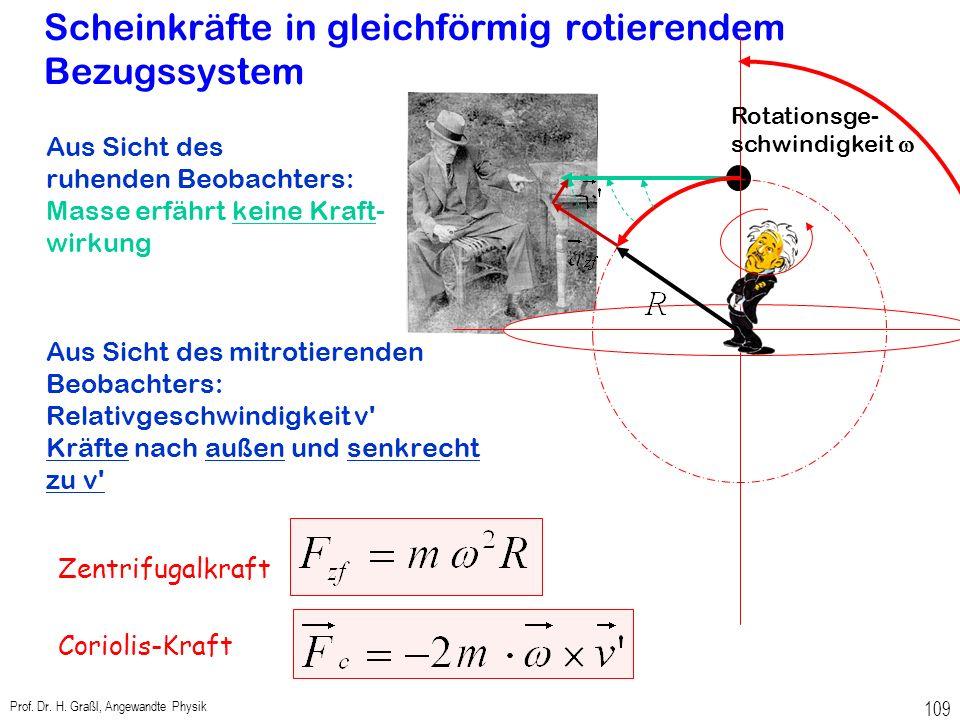 Prof. Dr. H. Graßl, Angewandte Physik 108 Scheinkräfte in gleichförmig rotierendem Bezugssystem Aus Sicht des ruhenden Beobachters: Masse erfährt kein