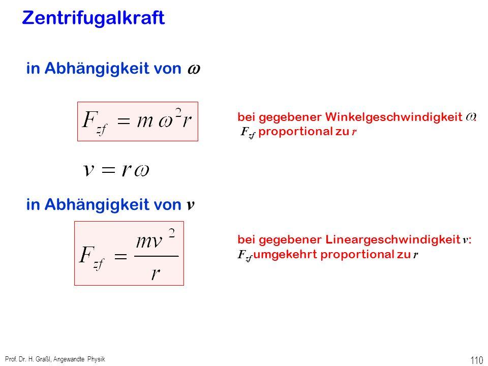 Prof. Dr. H. Graßl, Angewandte Physik 109 Scheinkräfte in gleichförmig rotierendem Bezugssystem Aus Sicht des ruhenden Beobachters: Masse erfährt kein